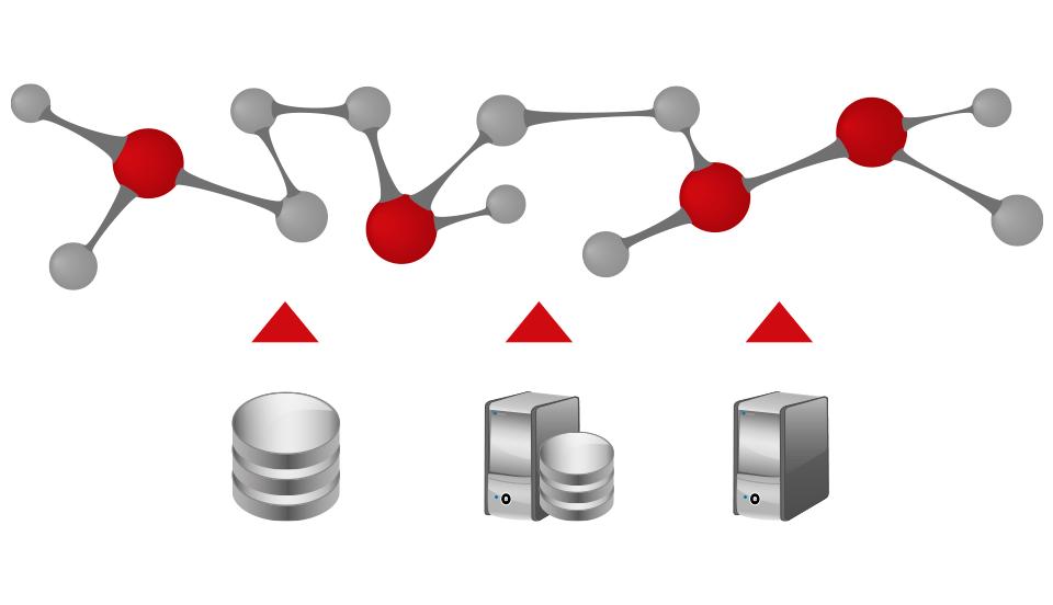Semantic Web: Mit Ontologien werden heterogene Datenquellen in Unternehmen semantisch vernetzt.